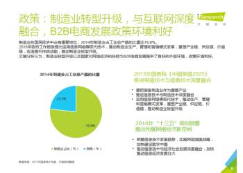 【玩转电商】艾瑞咨询:2016年中国B2B电子商务行业研究